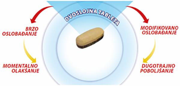 Alfa lipoinska kiselina, Cink i karnozin u unapređenoj formulaciji